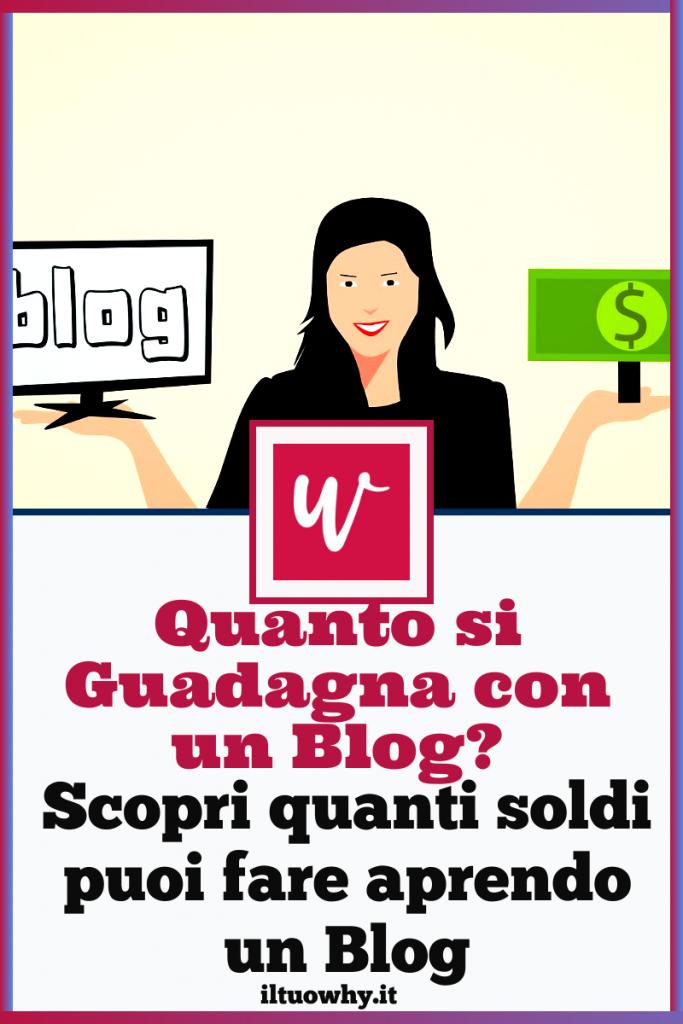 Quanto si guadagna con un blog1